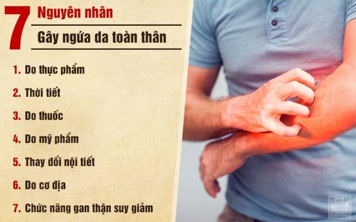 Nguyên nhân dẫn đến ngứa da khắp người