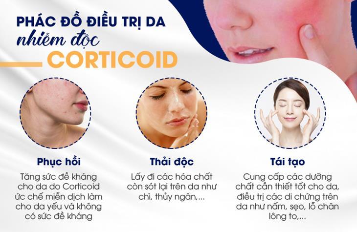 Lộ trình điều trị da nhiễm độc Corticoid
